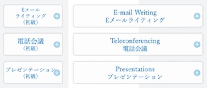 Eメールの書き方や電話会議、プレゼンテーション、面接対応の画像