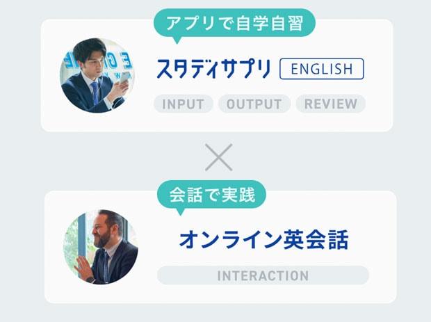 オンライン英会話「QQEnglish」の活用がおすすめの画像