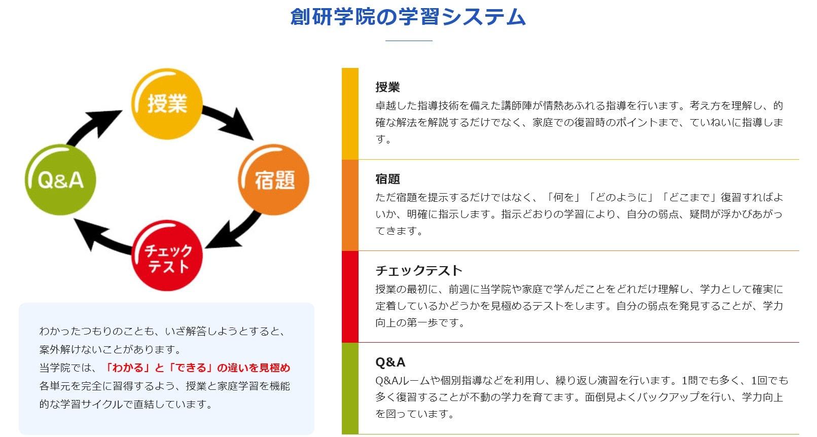 創研学院の学習システム