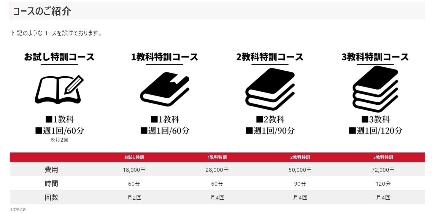 GAKU-PASS(ガクパス)の料金・費用