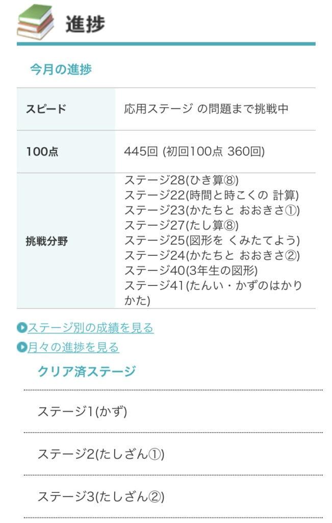 RISU算数の進捗