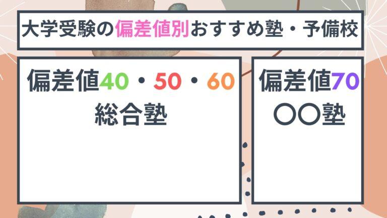 【大学受験】偏差値・レベル別のおすすめ塾・予備校7選!偏差値50/60/70の世界とは?