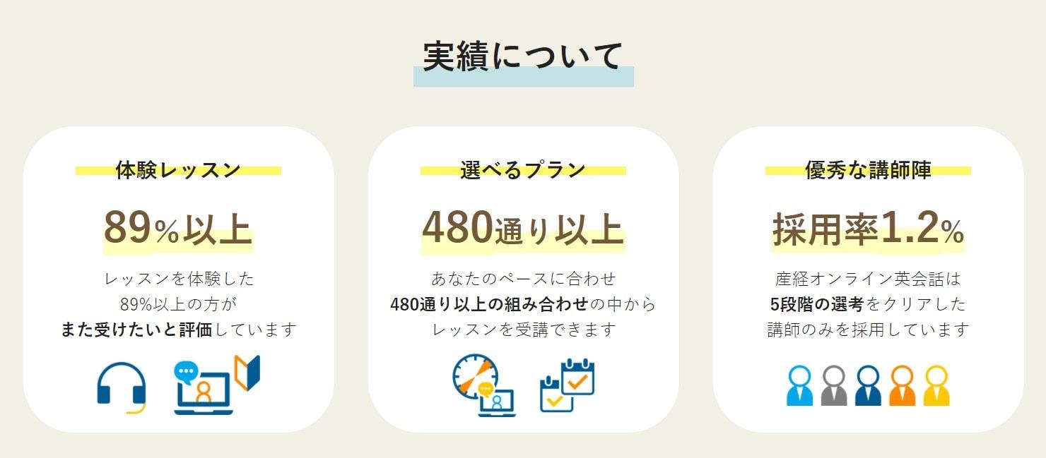 産経オンライン英会話Plusのメリット(魅力)