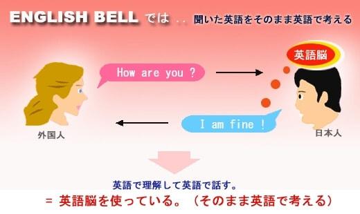 English Bell(イングリッシュベル)のカランメソッド