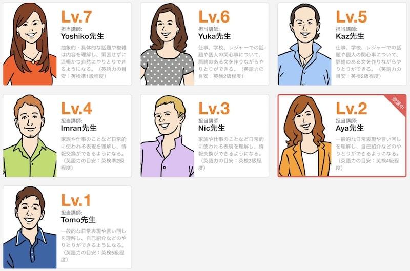 スタディサプリENGLISHの英語初心者から上級者まで学べる!7つのレベル設定