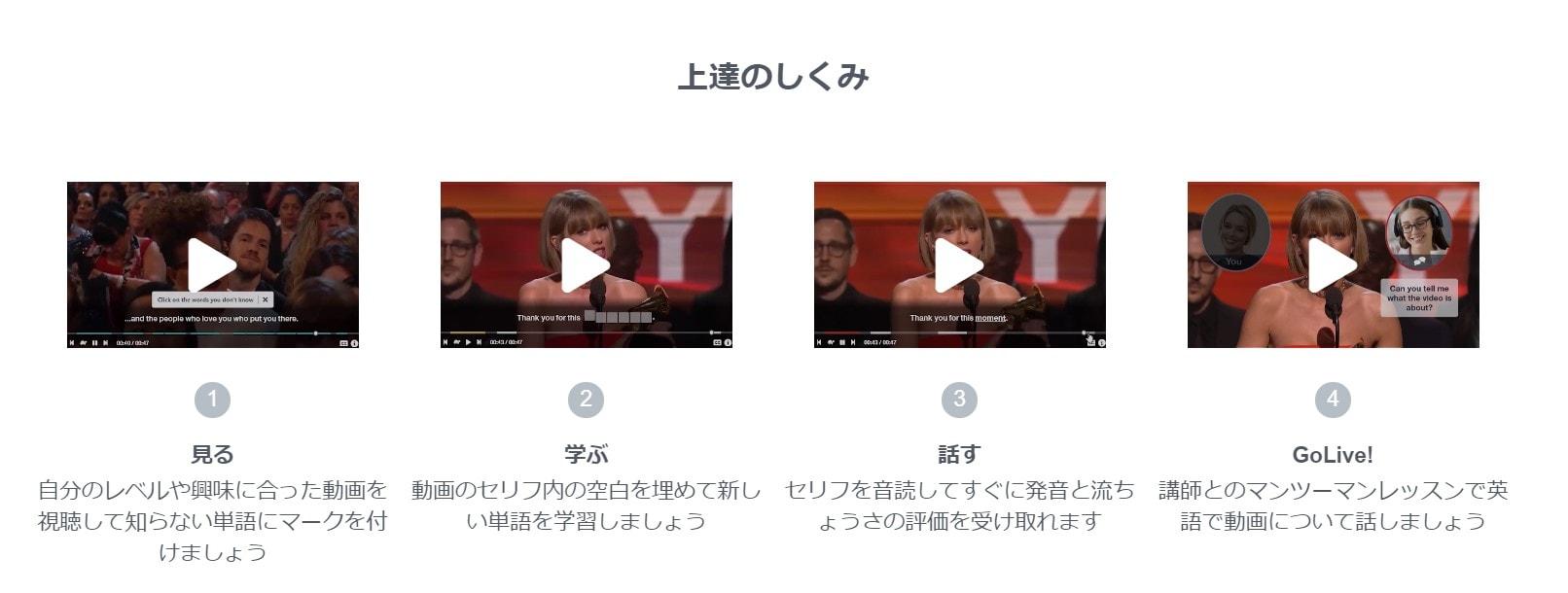 Englishcentralの動画教材を用いた独自の学習サイクル