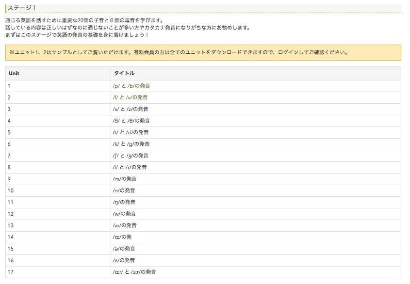 hanaso英会話の発音コースの画像2